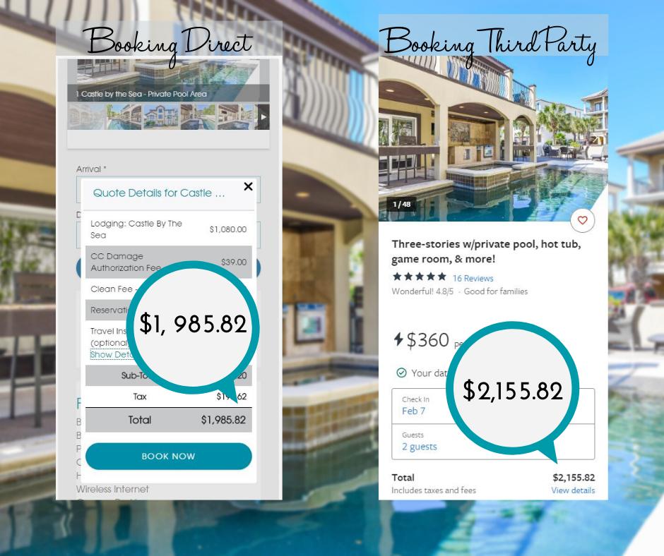 Compass Resorts Book Direct vs. OTA Comparison