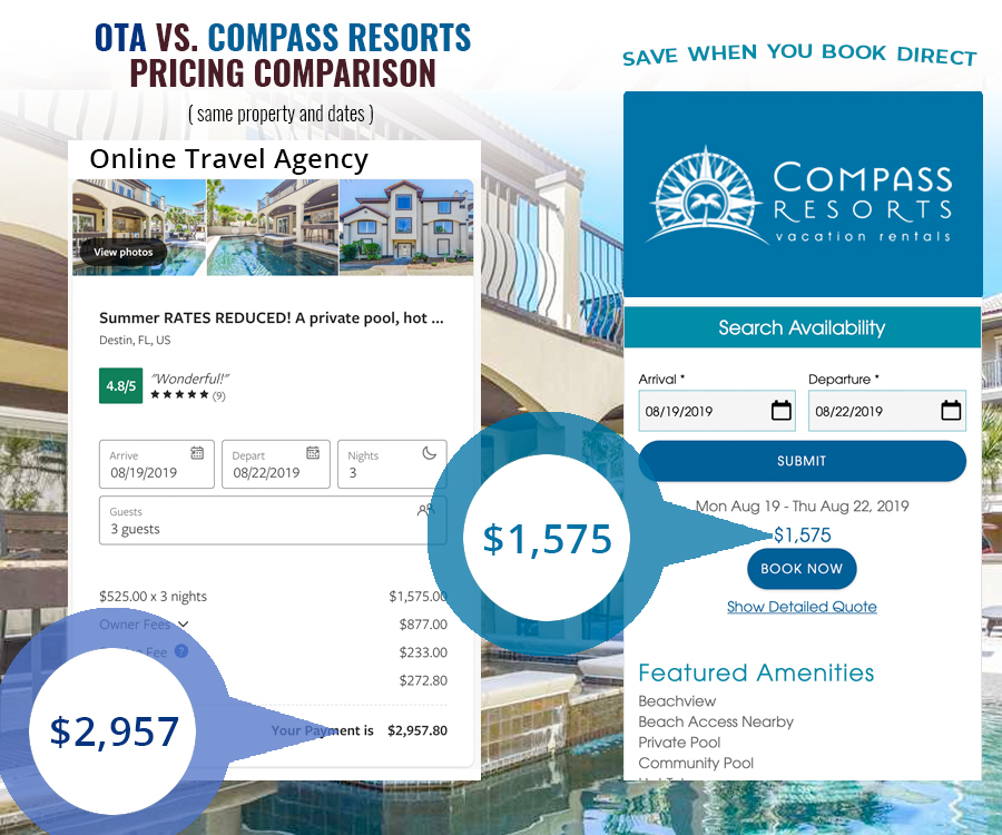 Compass Resorts -Direct Booking Comparison